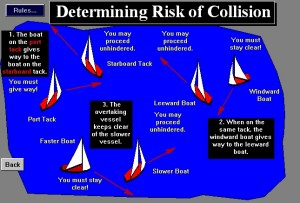 Sailing Rules of the road