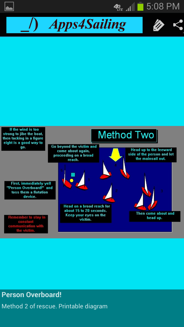 Sea Rescue Method
