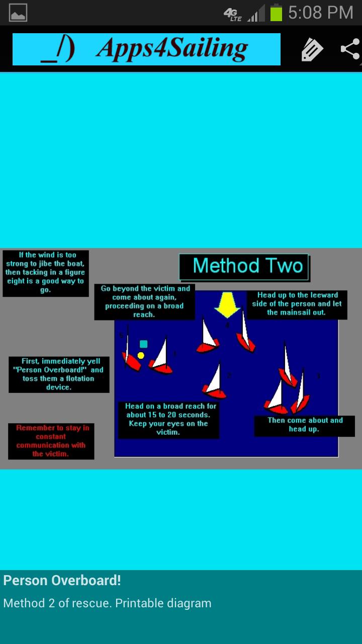 Sea Rescue Method