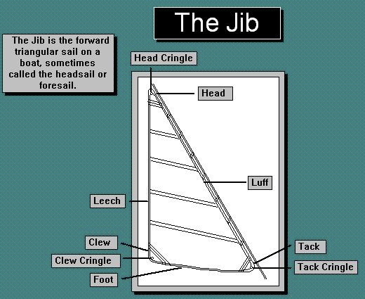 Parts of a Jib