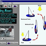 How to turn a sailboat